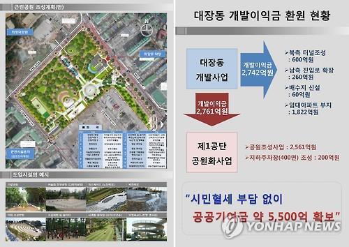 성남시 대장동 개발이익금 환원 현황 [ 연합뉴스 자료사진 ]