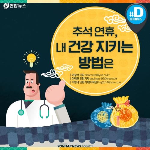 [카드뉴스] 추석 연휴, 내 건강 지키는 방법은
