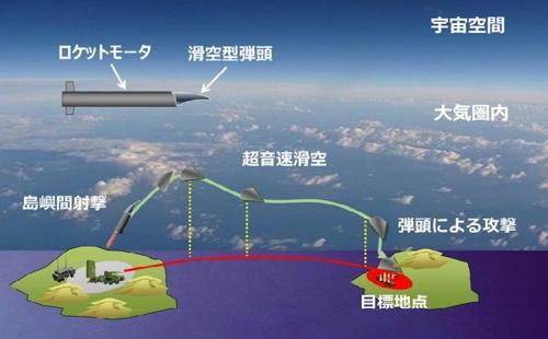 日, 도서방위 강화 명분으로 초음속 활공탄 개발 앞당긴다
