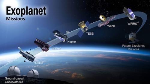 NASA 외계행성 탐사 계획