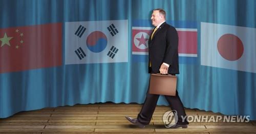 폼페이오 4차 방북, 일본-북한-한국-중국 순방(PG)