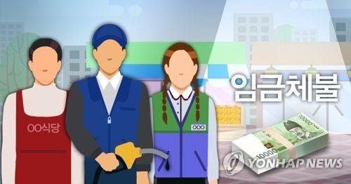 임금 체불(CG)