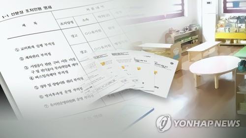 """한해 2조 사립유치원 지원금…""""부모에 지급""""vs""""관리·처벌 강화"""""""