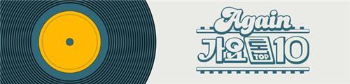 KBS, '어게인 가요톱10' 유튜브 채널 론칭