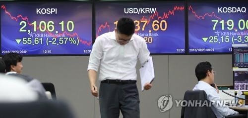 """SK증권 """"코스피 하락, 수급과 대형주 부진 때문"""""""