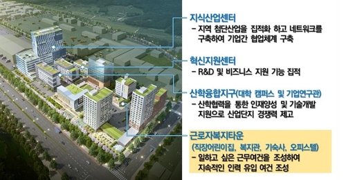창원국가산단 혁신 이끈다…스마트혁신지원센터 준공