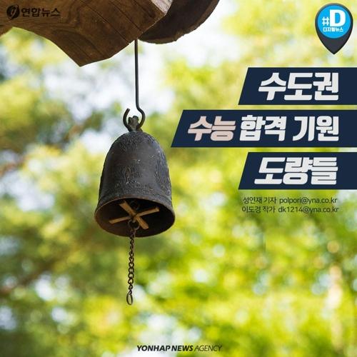 [카드뉴스] 수능 시즌…수도권의 합격 기원 도량들