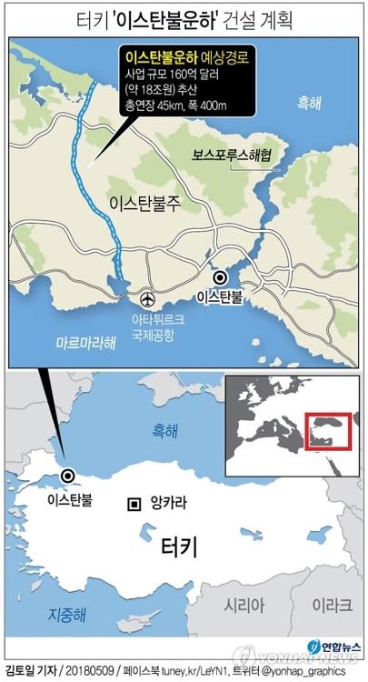 """""""'韓기업 초대' 이스탄불운하 내년 착공 추진""""…""""18조원 규모"""""""