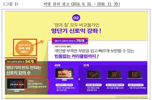 경쟁사 비방·수험생 기만…'영단기·공단기' 과징금 1억5천