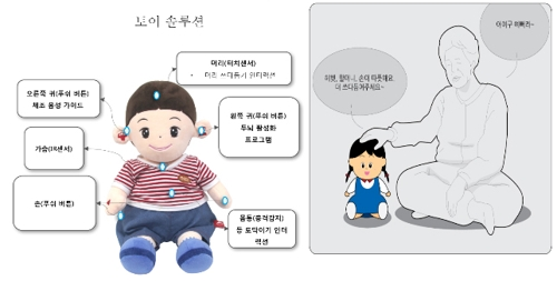 """""""요양도 스마트시대""""…광양시, 소외계층에 로봇 보급"""