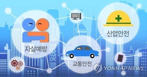 정선군, 자살 예방 '강원도 최우수기관' 선정