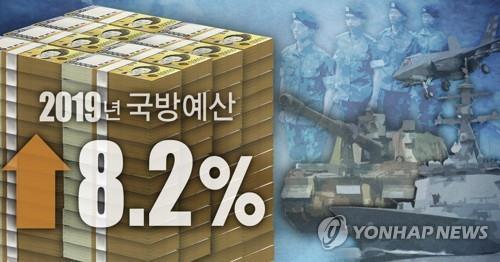"""北매체, 南 국방예산 증액에 """"엄중한 도전행위"""" 반발"""