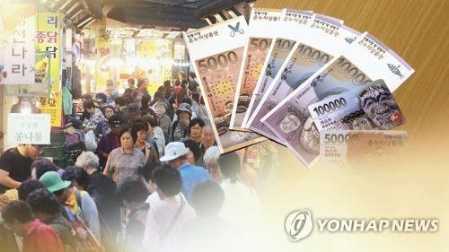 대구 온누리상품권 회수율·1인당 구매액 '전국 최고'
