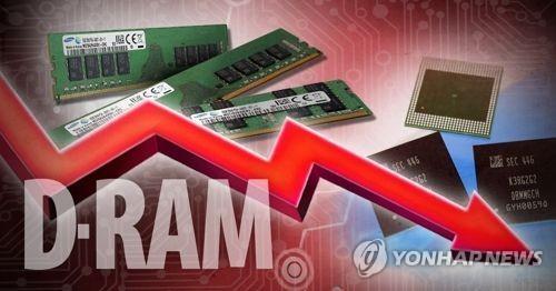 """""""D램 가격 2분기에도 두자릿수 급락…하반기엔 낙폭 축소"""""""