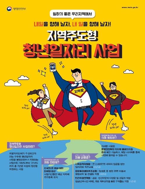 서울시, 취업·창업청년 1천명 연봉 최대 2천400만원 보전