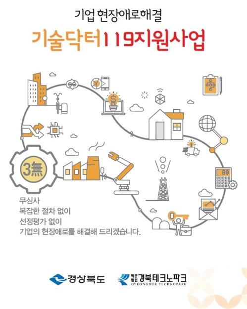 경북TP '기술닥터119' 확대…기업-연구기관 연결