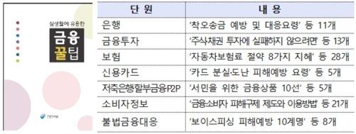 금감원, '금융꿀팁' 담은 전자책 무료 배포