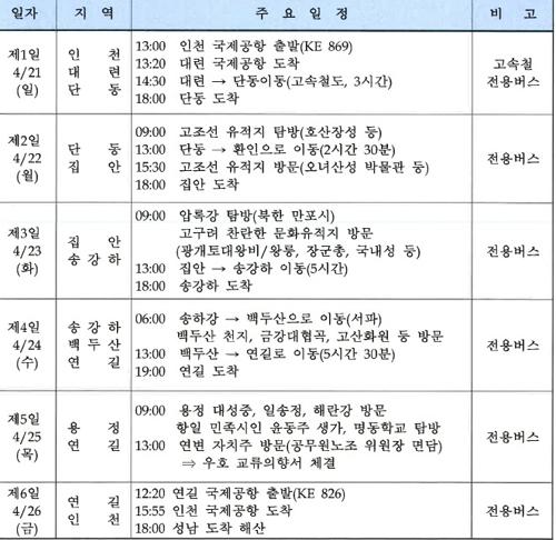 성남시 공무원노조 간부 17명, '관광많은 해외연수 계획' 논란