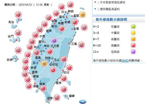 대만, 이상 고온에 4월중 전력사용 사상 최대…전력수급 '비상'