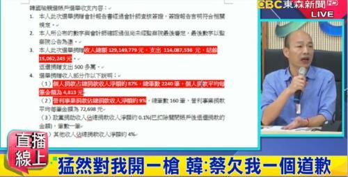 대만 유력 대선주자 한궈위, 지방선거 기부금 의혹 부인