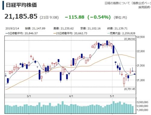 日 닛케이지수 0.43% 하락 출발