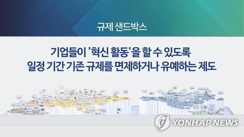 """한경연 """"규제 샌드박스 기업체감도 낮아…창구 일원화해야"""""""