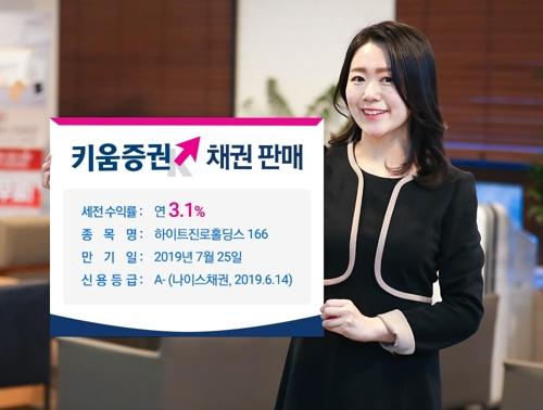 [증시신상품] 키움증권, 연 3.1% 수익 하이트진로홀딩스 채권 특판