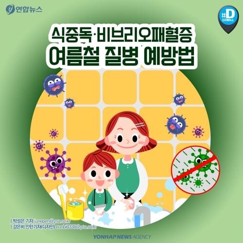[카드뉴스] '식중독·비브리오패혈증'…여름철 질병 예방법