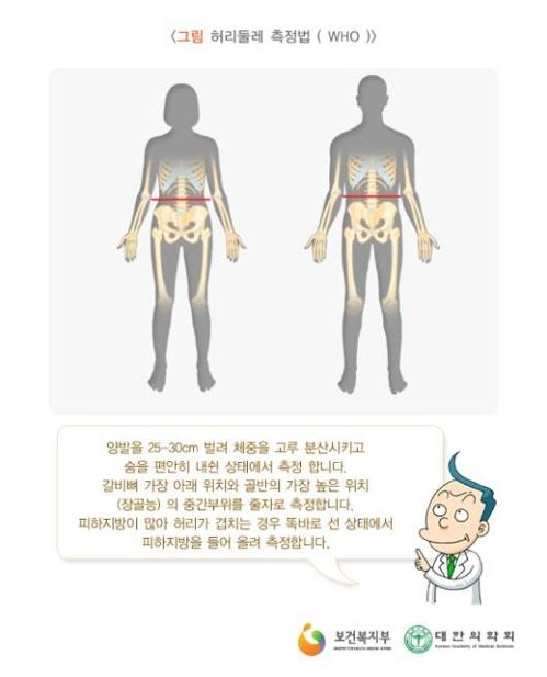 [건강이 최고] 허리둘레 1㎝에 숨어있는 질병의 비밀