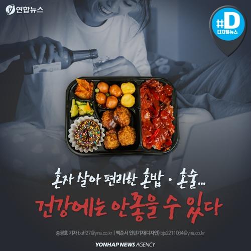 """[카드뉴스] 혼자 살아 편리한 혼밥·혼술…""""건강에 안좋을 수 있다"""""""