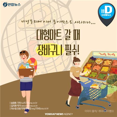"""[카드뉴스] 종이박스도 사라지나…""""대형마트 갈 때 장바구니 필수"""""""