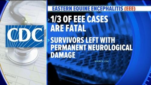 美미시간주, 동부말 뇌염 감염 사망자 3명으로 늘어
