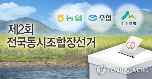 선거 전 음료수·간식 나눠준 김해 조합장 1심서 당선무효형