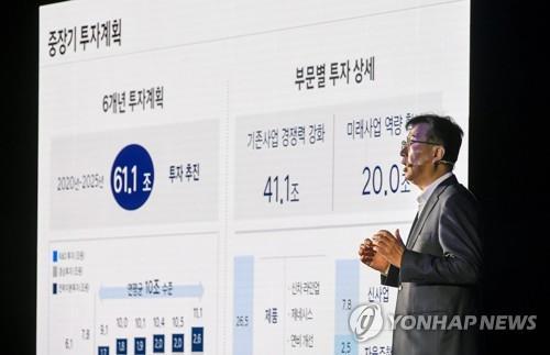 현대차, 6년간 미래차 등 61.1조 투자…영업이익률 8% 목표(종합2보..