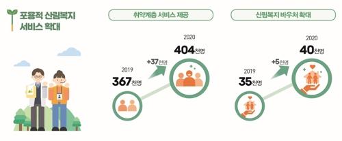 올해 춘천·나주에 산림 레포츠·산림문화 특화시설 개원