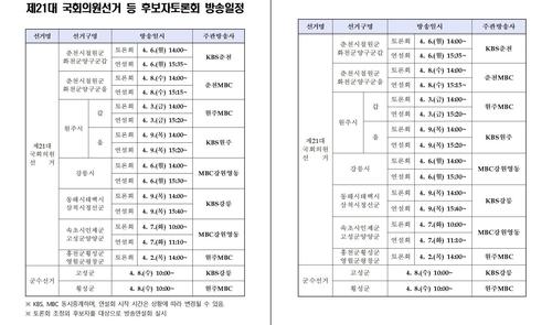 강원 국회의원·재보궐 선거 후보자 방송토론회 2∼9일 개최