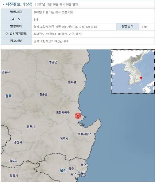 Terremoto sacude la costa sureste de Corea del Sur
