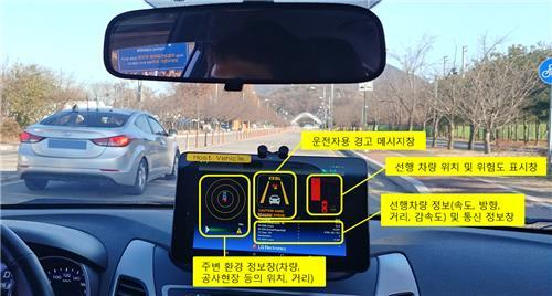 La imagen muestra una foto de archivo de tecnología de Evolución a Largo Plazo (LTE, según sus siglas en inglés) basada en V2X (Vehículo para todo) desarrollada por LG Electronics y probada en un coche.