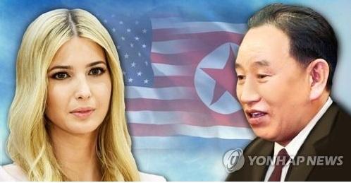 El fotomontaje muestra a Ivanka Trump, hija del presidente de EE. UU., Donald Trump, y Kim Yong-chol de Corea del Norte.
