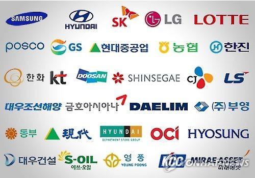 Esta imagen muestra los logotipos corporativos de los conglomerados empresariales más grandes de Corea del Sur.