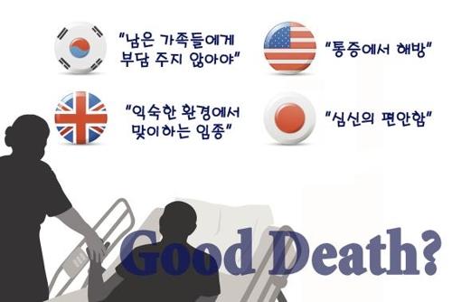 Esta imagen gráfica muestra en coreano qué factores prefieren los pacientes y sus familias en el momento de su muerte en cuatro países, en una encuesta realizada por un equipo dirigido por Yun Young-ho, profesor de la Universidad Nacional de Seúl.