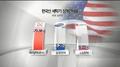 美初裁对韩洗衣机征收反贴补税 最高71.58%