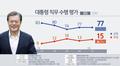 民调:近八成韩民众对文在寅施政给予积极评价
