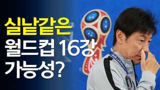 [영상] 한국 실낱같은 월드컵 16강 가능성?