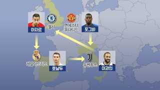 호날두 도미노 효과…유럽축구 '별들의 대이동' 시작되나