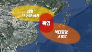 '재난수준' 역대급 폭염…최악 1994년 넘나