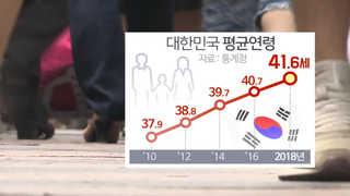 대한민국 나이 41.6세…2025년 '초고령사회'