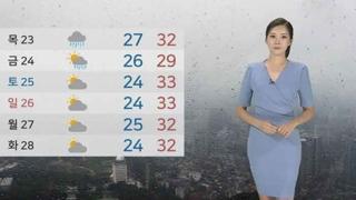 [날씨] 폭염 강화, 서울 35도…제주ㆍ남해안 태풍 영향 비