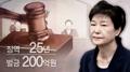 El tribunal de apelación sube la sentencia contra la expresidenta Park a 25 años..