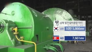 '만성 전력부족' 북한…대북 에너지사업 잰걸음